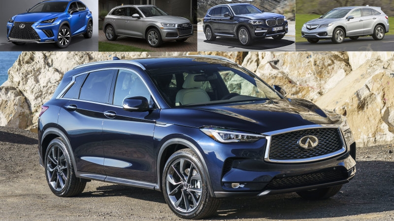 comparing the 2019 infiniti qx50 vs lexus nx vs acura rdx vs Infiniti Qx50 Vs Volvo Xc60