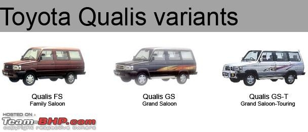 toyota qualis product review discussion team bhp Toyota Qualis New Model