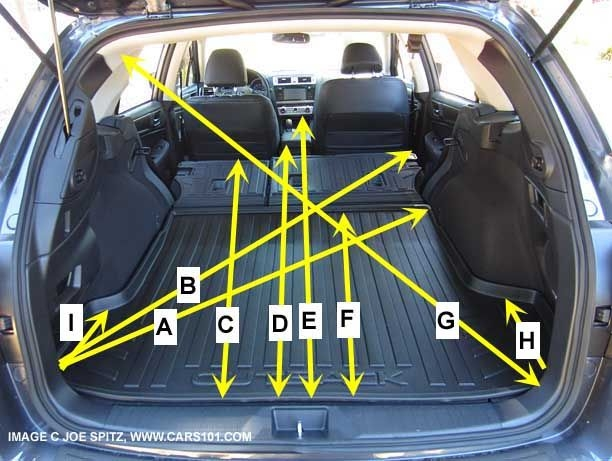 2015 subaru outback cargo dimensions and measurements photo Subaru Outback Dimensions