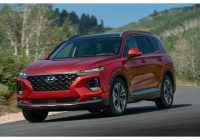 2020 hyundai santa fe prices reviews and pictures us Hyundai Santa Fe Review