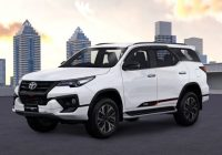 toyota gr supra 2019 price in malaysia november promotions reviews specs Toyota Fortuner New Model