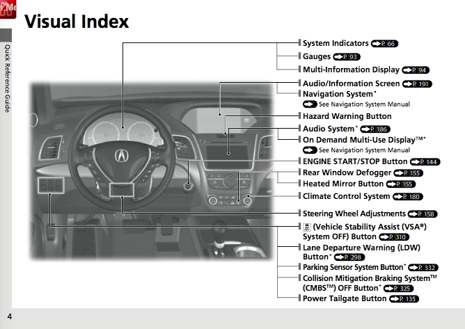 download 2020 acura rdx owners manual zofti free downloads Acura Rdx Owner'S Manual