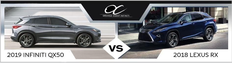 orange coast infiniti is a westminster infiniti dealer and a Infiniti Qx50 Vs Lexus Rx 350