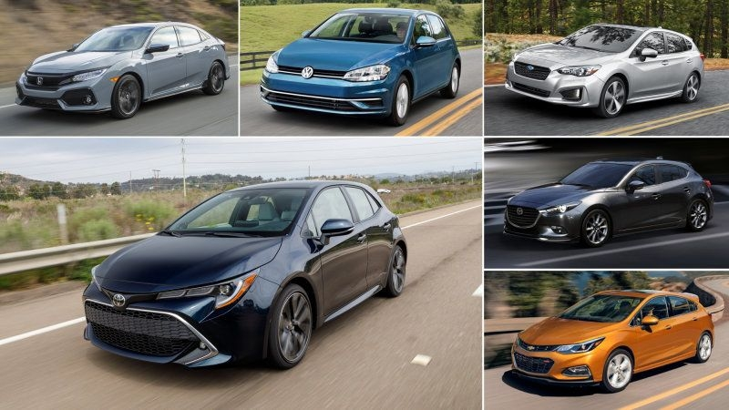 2020 toyota corolla vs honda civic and other compact Corolla Vs 2020 Mazda 3