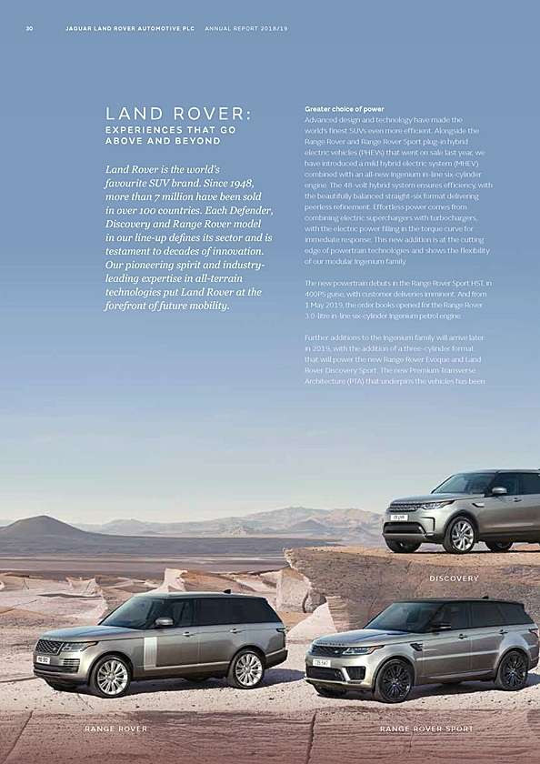 form 6 k Jaguar Land Rover Annual Report