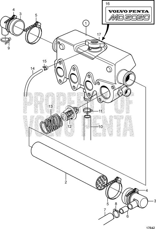 Interesting volvo penta exploded view schematic heat exchanger md2020 Volvo Penta 2020 Parts Research New