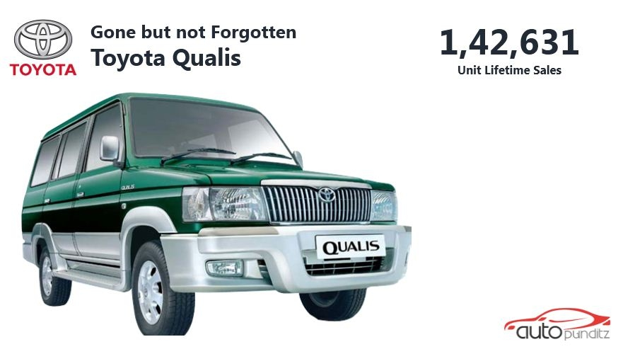 New gone but not forgotten series toyota qualis auto punditz Toyota Qualis New Launch 2020 Configurations