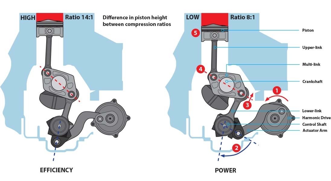 New variable compression engines are boosted variable 2020 Infiniti Variable Compression Price and Review