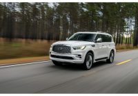 2021 infiniti qx80 prices reviews and pictures us news Infiniti Qx80 Dimensions
