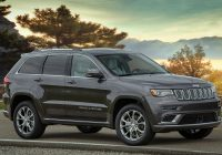 2021 jeep grand cherokee vs 2021 ford explorer which is 2021 Vs Jeep Grand Cherokee