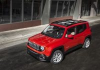 2021 jeep renegade preview release date pricing and changes Jeep Renegade Release Date