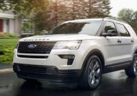 2021 ford explorer Ford Explorer Availability
