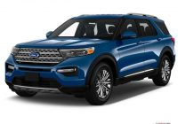 2021 ford explorer prices reviews and pictures us news Ford Explorer Availability