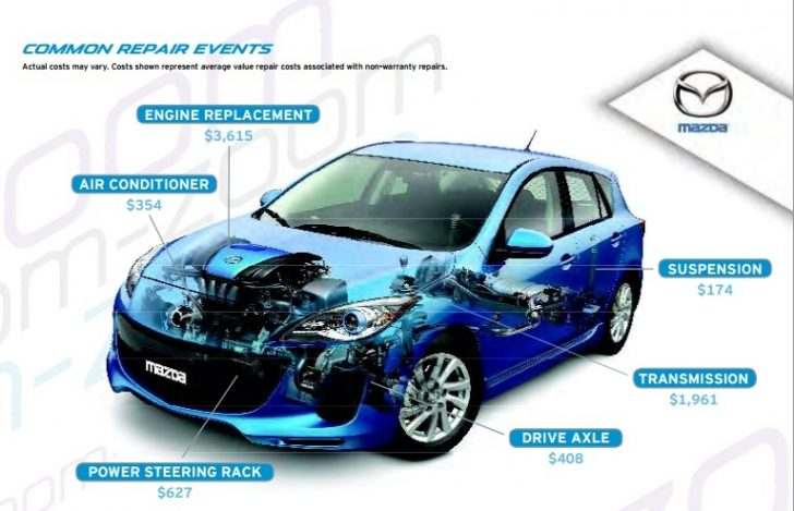 Permalink to Mazda Extended Warranty