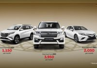 more reasons to buy a toyota with toyota ramadan offers 2021 Toyota Oman Ramadan Offer