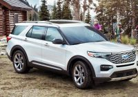 new 2021 ford explorer lease near shrewsbury ma buy a Ford Explorer Availability