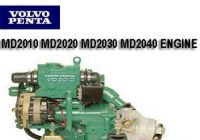 New car pictures review volvo penta md2021 specs Volvo Penta Md2021 Review Configurations