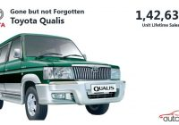 New gone but not forgotten series toyota qualis auto punditz Toyota Qualis New Launch 2021 Configurations