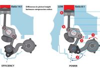 New variable compression engines are boosted variable 2021 Infiniti Variable Compression Price and Review