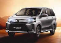 Newest 2021 toyota avanza price list and variant lineup now out Toyota Philippines Price List 2021 Overview
