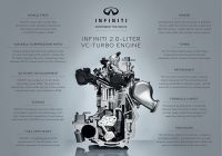 vc turbo the worlds first production ready variable Infiniti Variable Compression